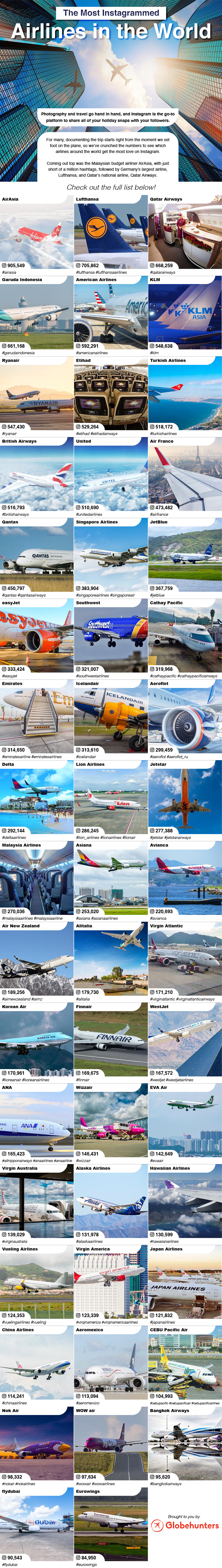 The Most Instagrammed Airlines in the World